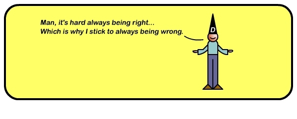 alwayswrong